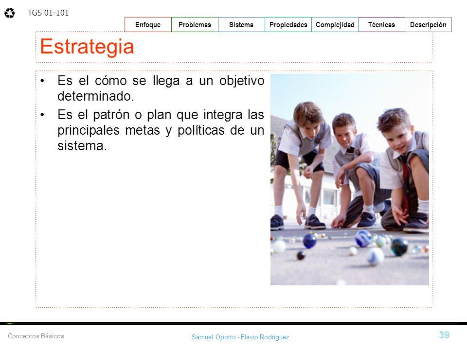 Estrategia Es el cómo se llega a un objetivo determinado.