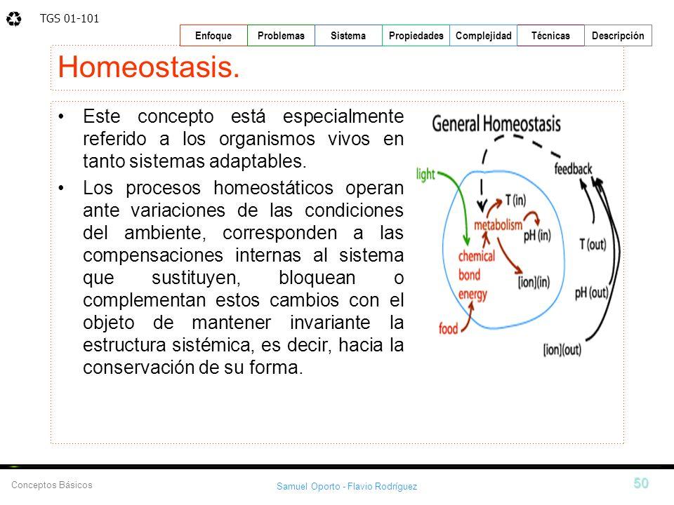 Homeostasis.Este concepto está especialmente referido a los organismos vivos en tanto sistemas adaptables.