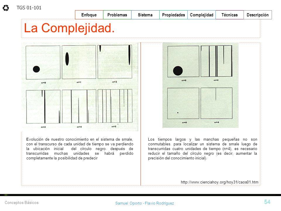 La Complejidad.