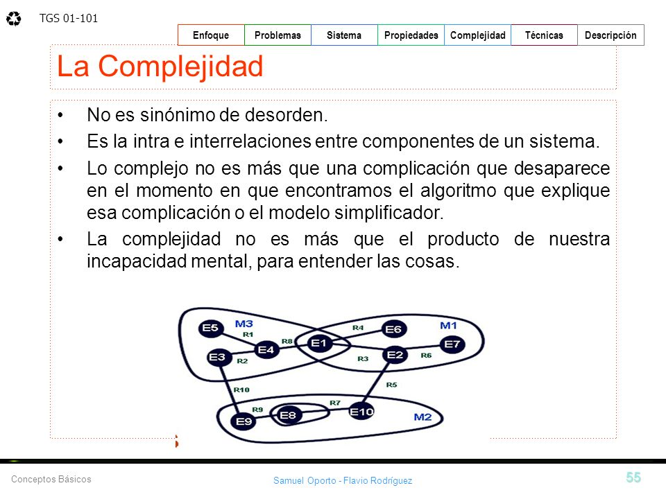 La Complejidad No es sinónimo de desorden.