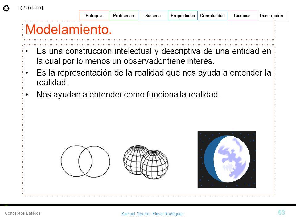 Modelamiento. Es una construcción intelectual y descriptiva de una entidad en la cual por lo menos un observador tiene interés.