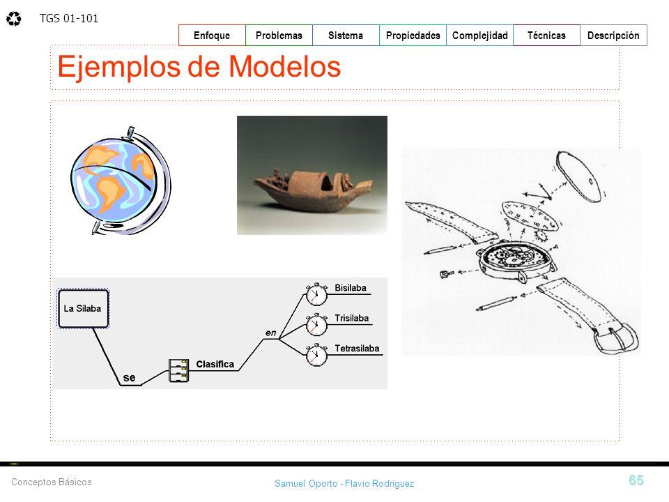 Ejemplos de Modelos x = 2x + 2