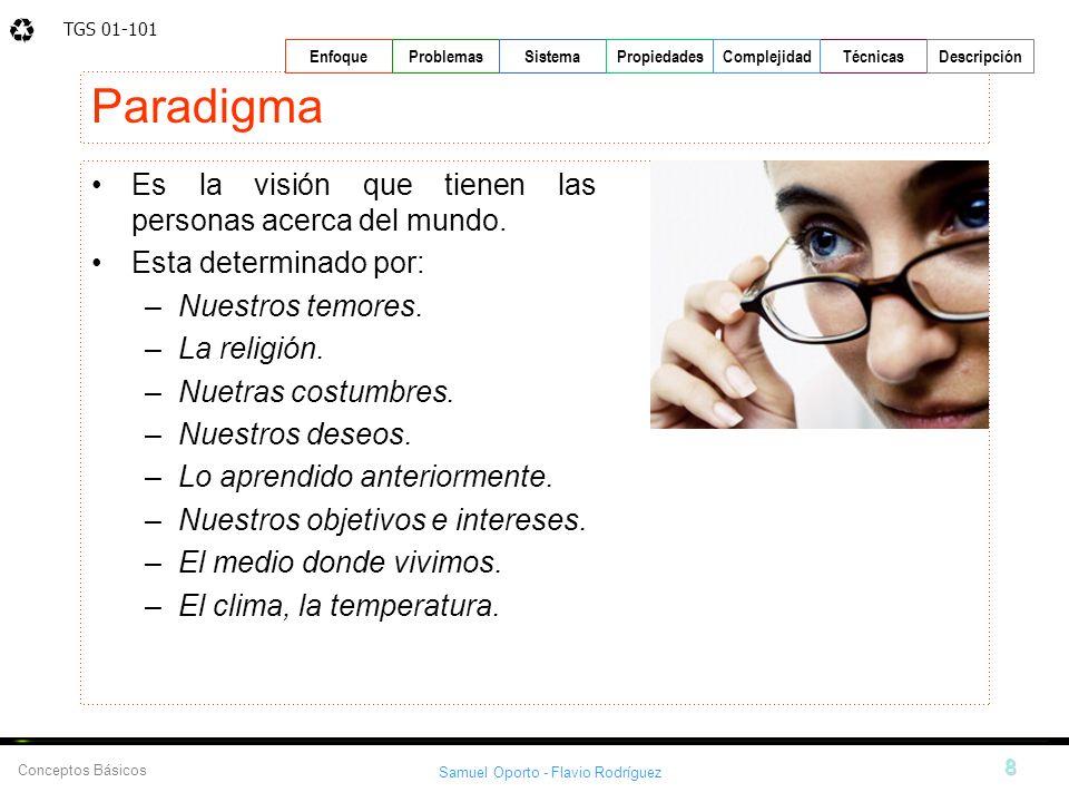 Paradigma Es la visión que tienen las personas acerca del mundo.