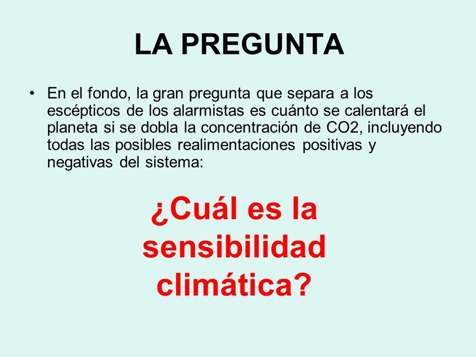 ¿Cuál es la sensibilidad climática