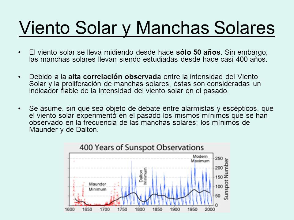 Viento Solar y Manchas Solares