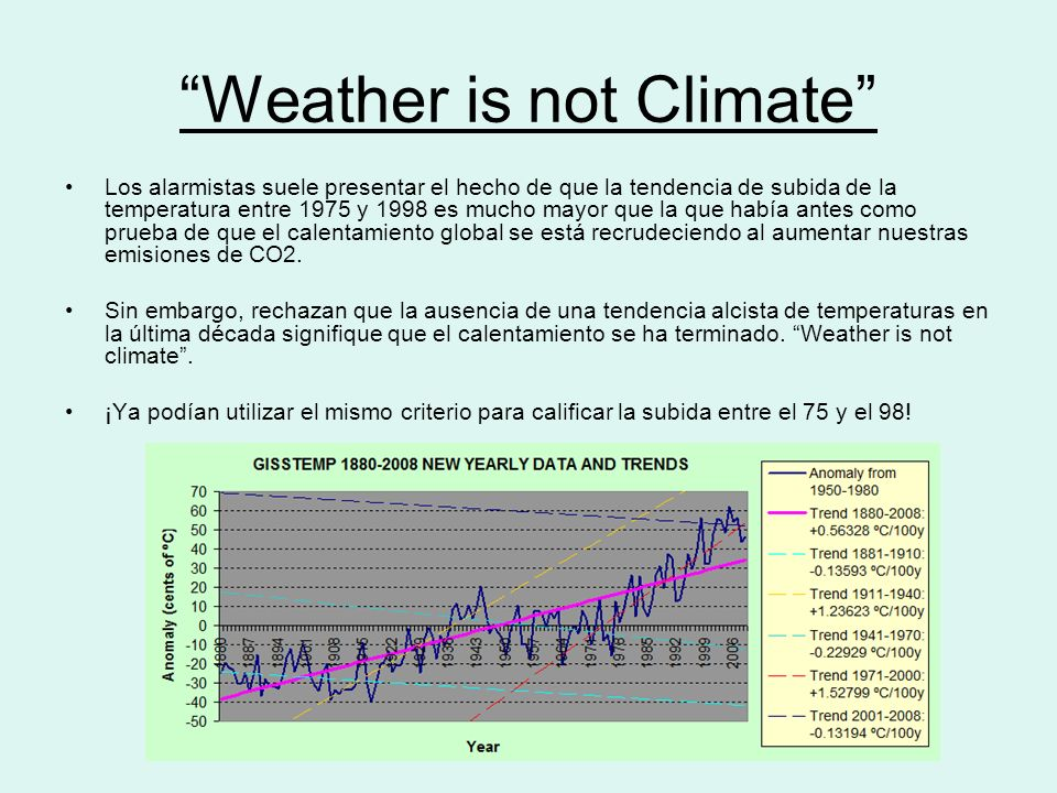 Weather is not Climate