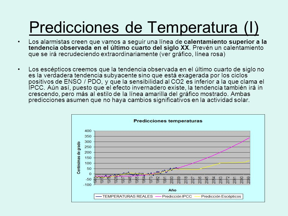 Predicciones de Temperatura (I)