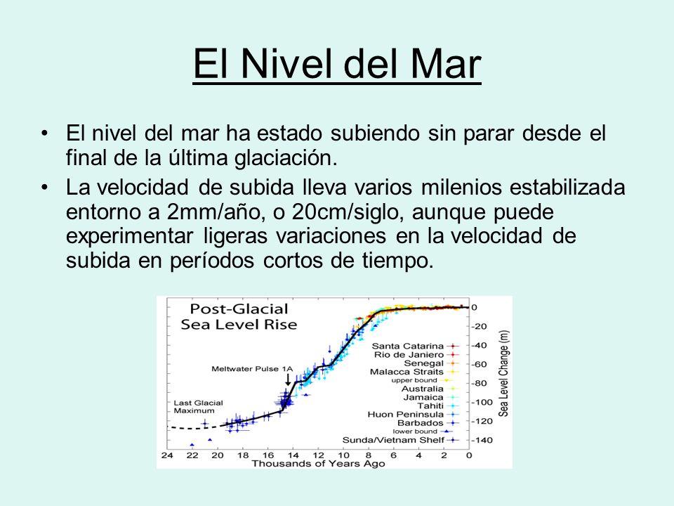 El Nivel del Mar El nivel del mar ha estado subiendo sin parar desde el final de la última glaciación.