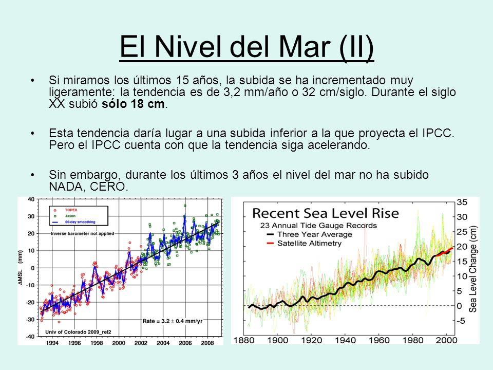 El Nivel del Mar (II)