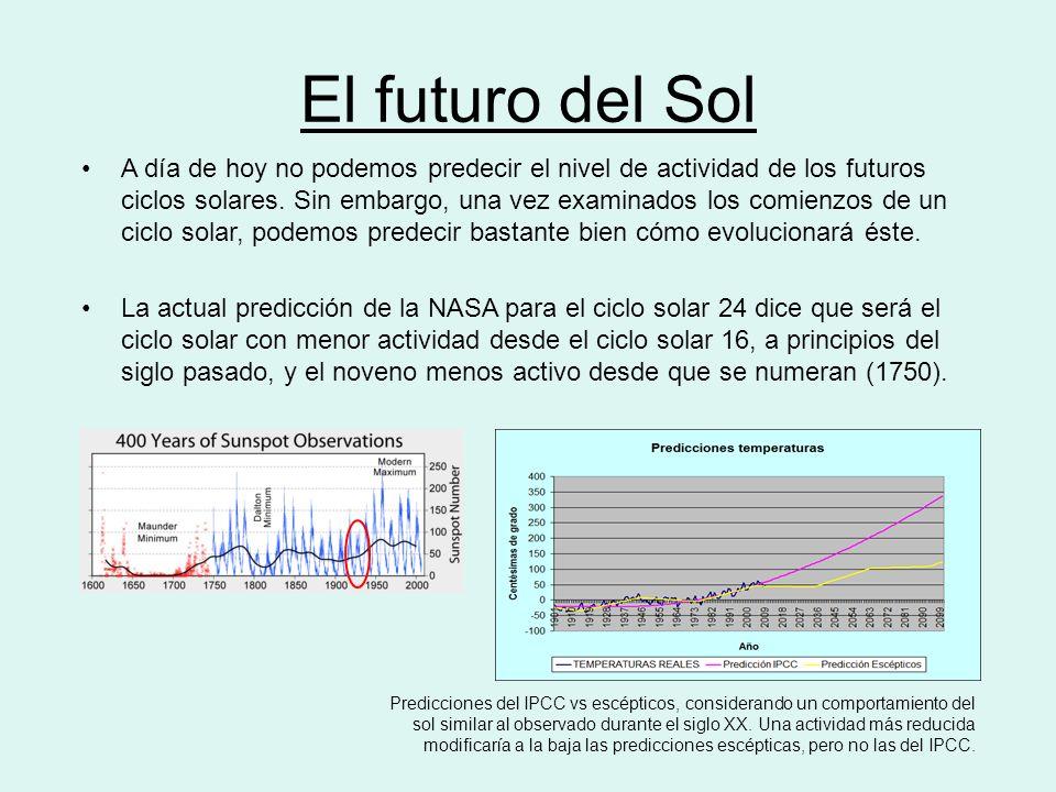 El futuro del Sol