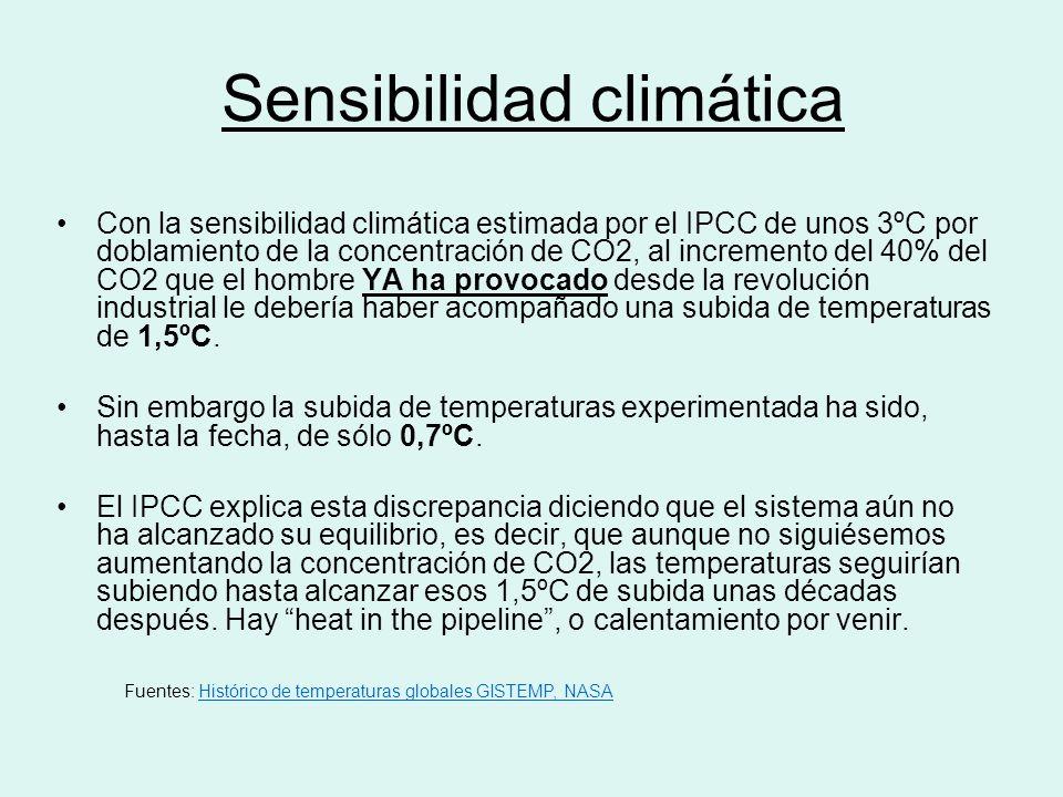 Sensibilidad climática