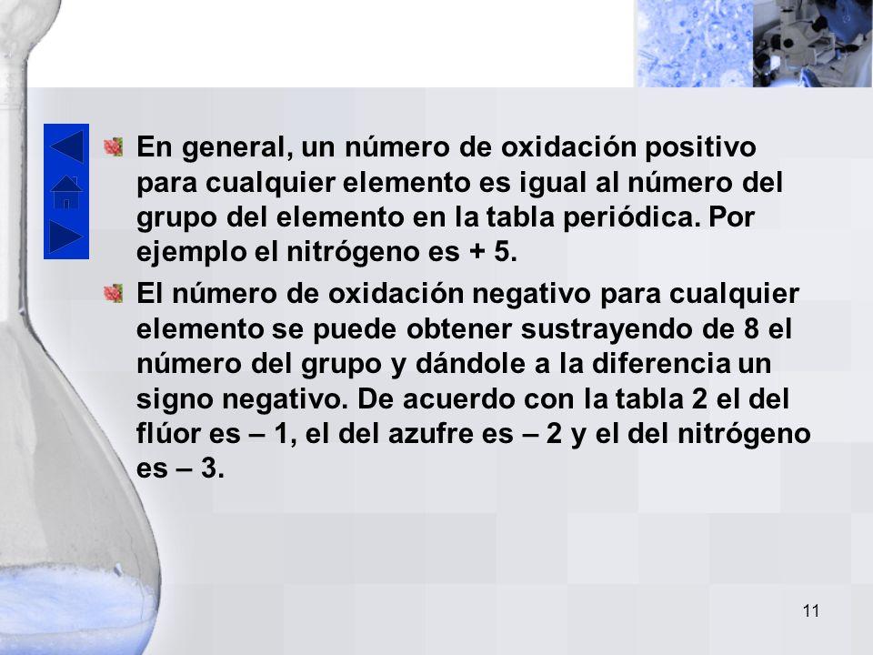 En general, un número de oxidación positivo para cualquier elemento es igual al número del grupo del elemento en la tabla periódica. Por ejemplo el nitrógeno es + 5.