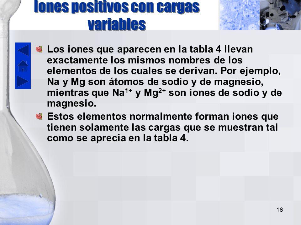 Iones positivos con cargas variables