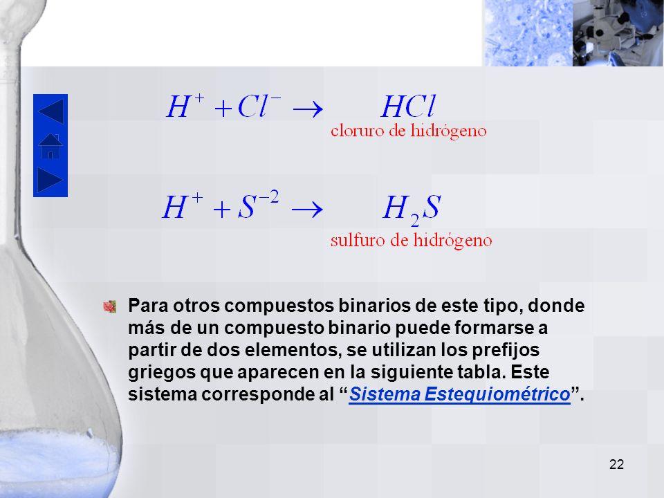 Para otros compuestos binarios de este tipo, donde más de un compuesto binario puede formarse a partir de dos elementos, se utilizan los prefijos griegos que aparecen en la siguiente tabla.