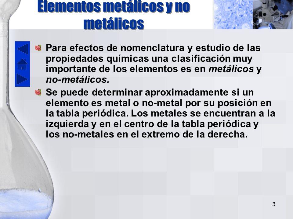 Elementos metálicos y no metálicos