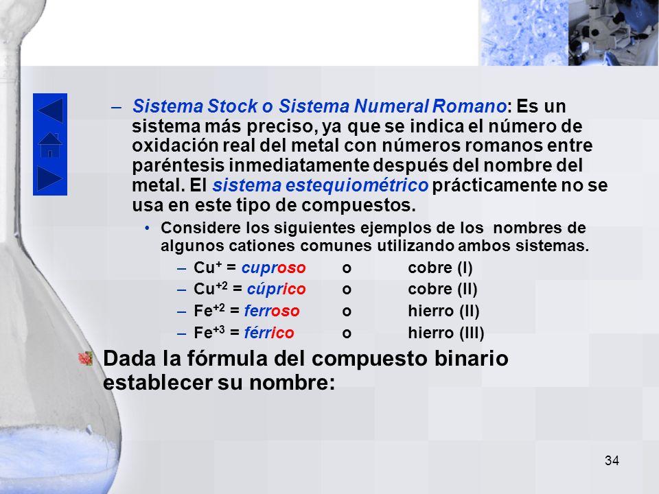 Dada la fórmula del compuesto binario establecer su nombre: