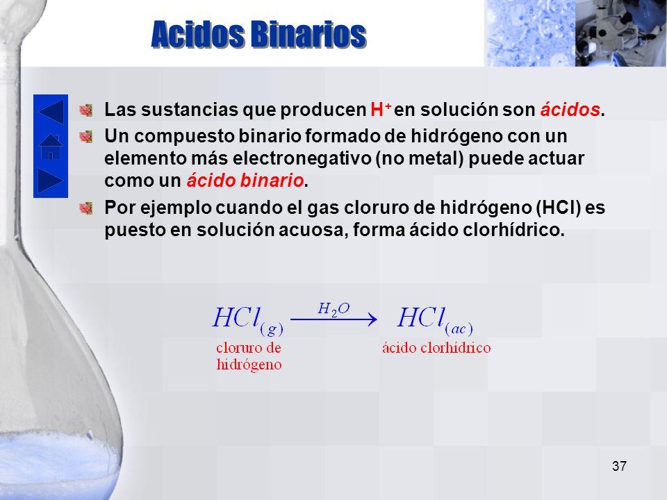 Acidos Binarios Las sustancias que producen H+ en solución son ácidos.