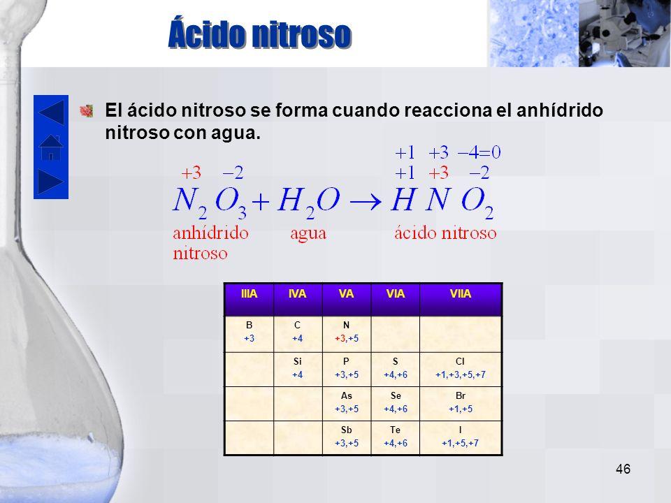 Ácido nitroso El ácido nitroso se forma cuando reacciona el anhídrido nitroso con agua. IIIA. IVA.