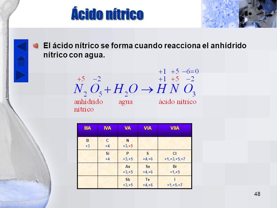 Ácido nítrico El ácido nítrico se forma cuando reacciona el anhídrido nítrico con agua. IIIA. IVA.