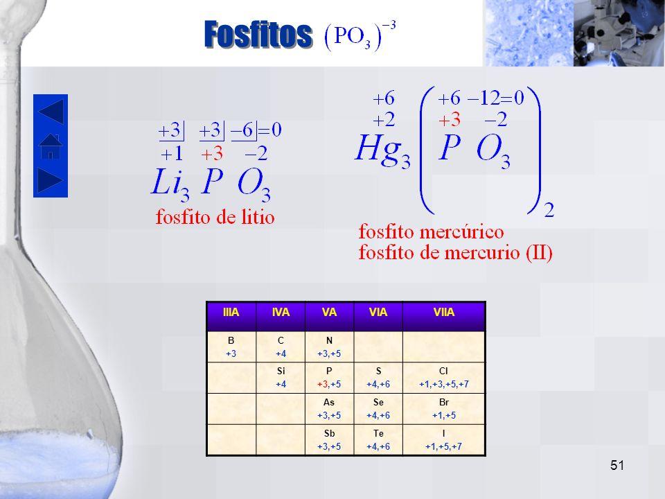 Fosfitos IIIA IVA VA VIA VIIA B +3 C +4 N +3,+5 Si P S +4,+6 Cl