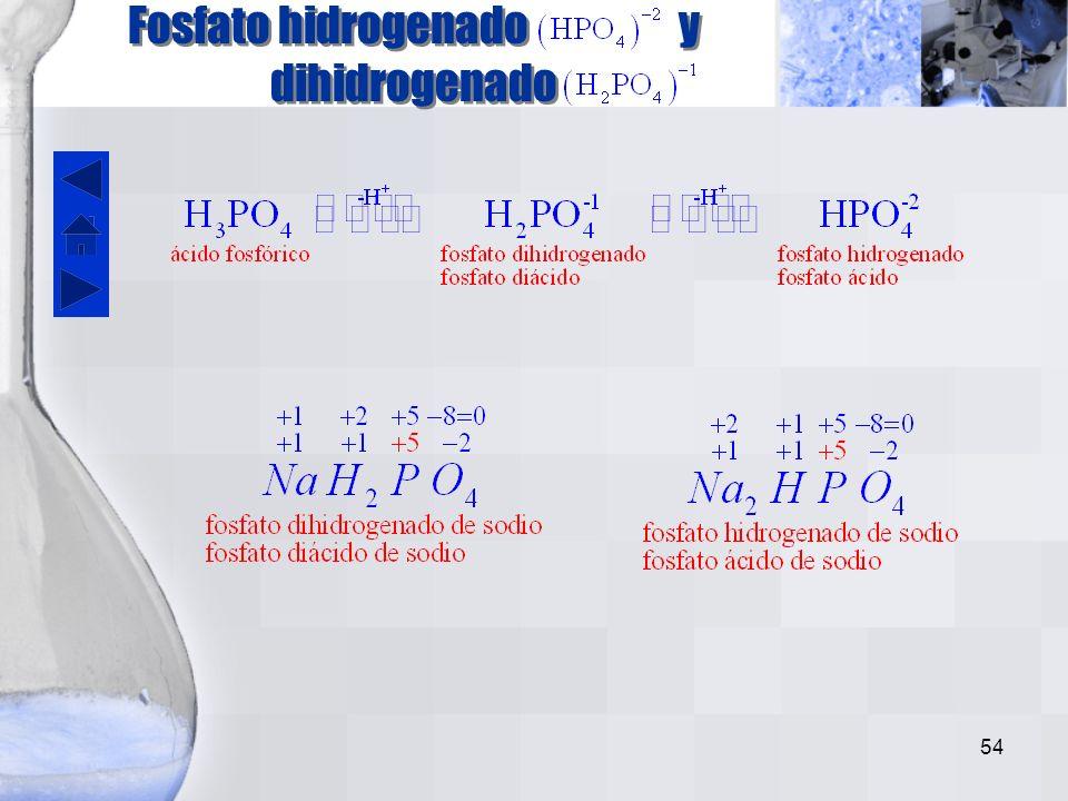 Fosfato hidrogenado y dihidrogenado