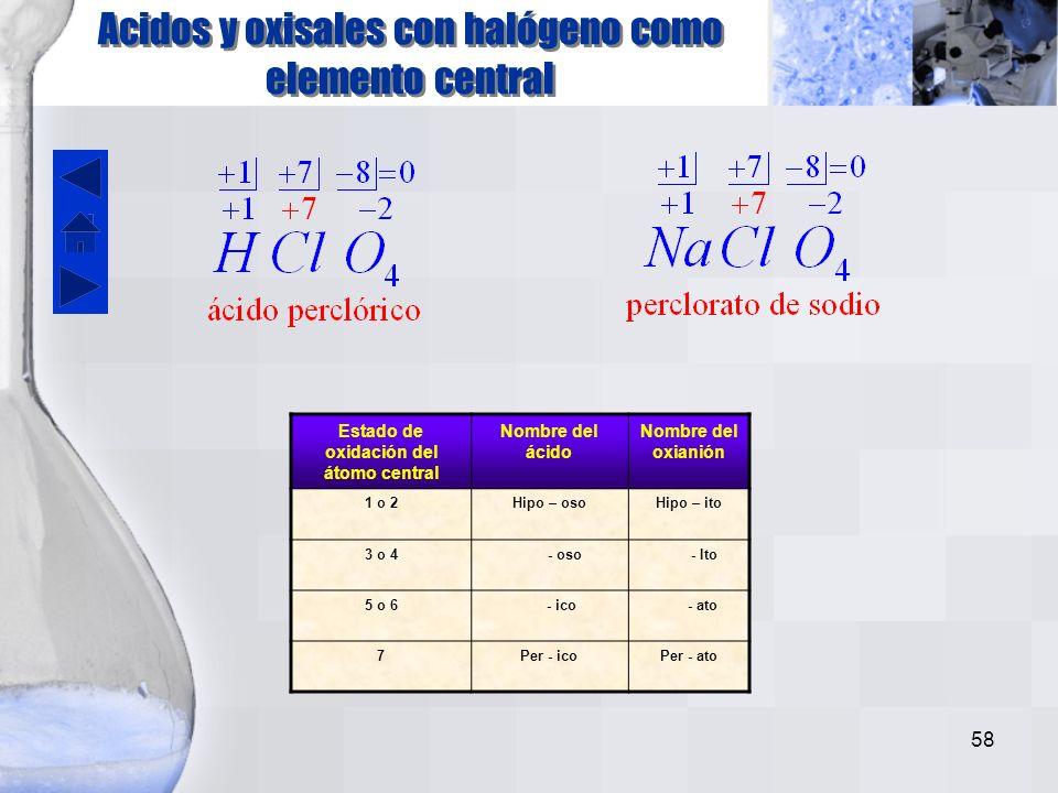 Acidos y oxisales con halógeno como elemento central