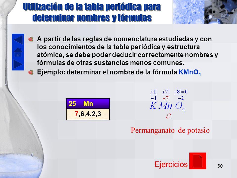 Utilización de la tabla periódica para determinar nombres y fórmulas