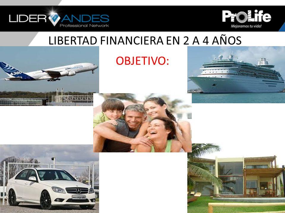 LIBERTAD FINANCIERA EN 2 A 4 AÑOS