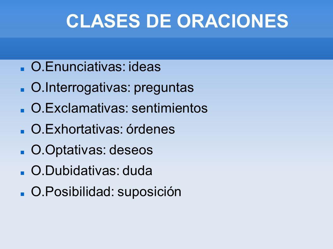 CLASES DE ORACIONES O.Enunciativas: ideas O.Interrogativas: preguntas