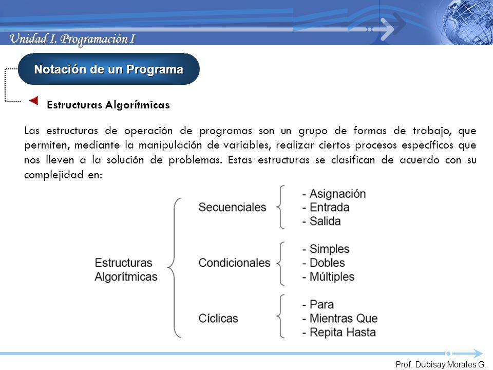 Notación de un Programa