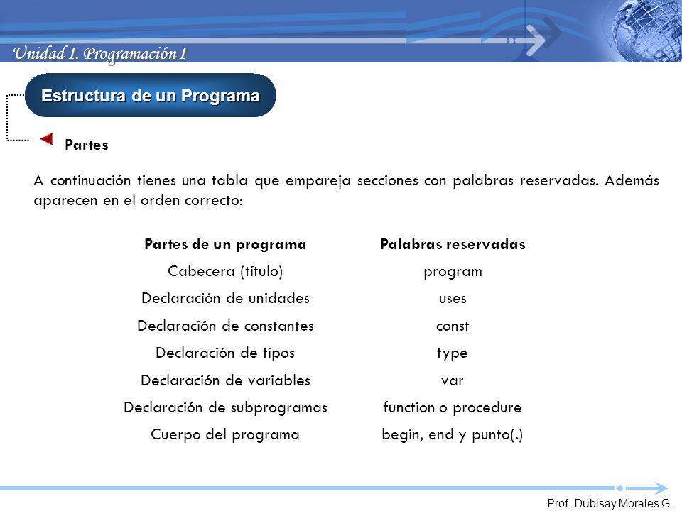 Estructura de un Programa