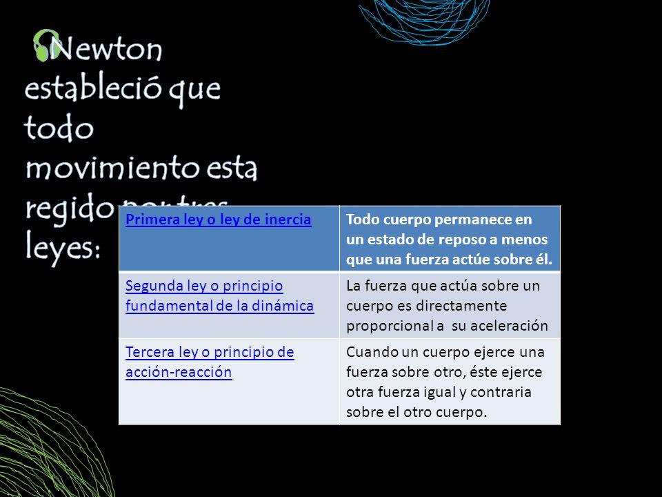 Newton estableció que todo movimiento esta regido por tres leyes: