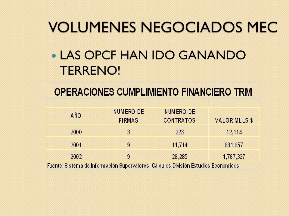 VOLUMENES NEGOCIADOS MEC