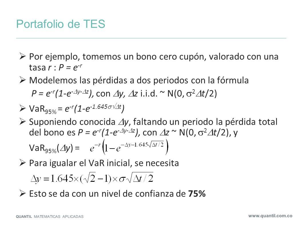 Portafolio de TESPor ejemplo, tomemos un bono cero cupón, valorado con una tasa r : P = e-r. Modelemos las pérdidas a dos periodos con la fórmula.