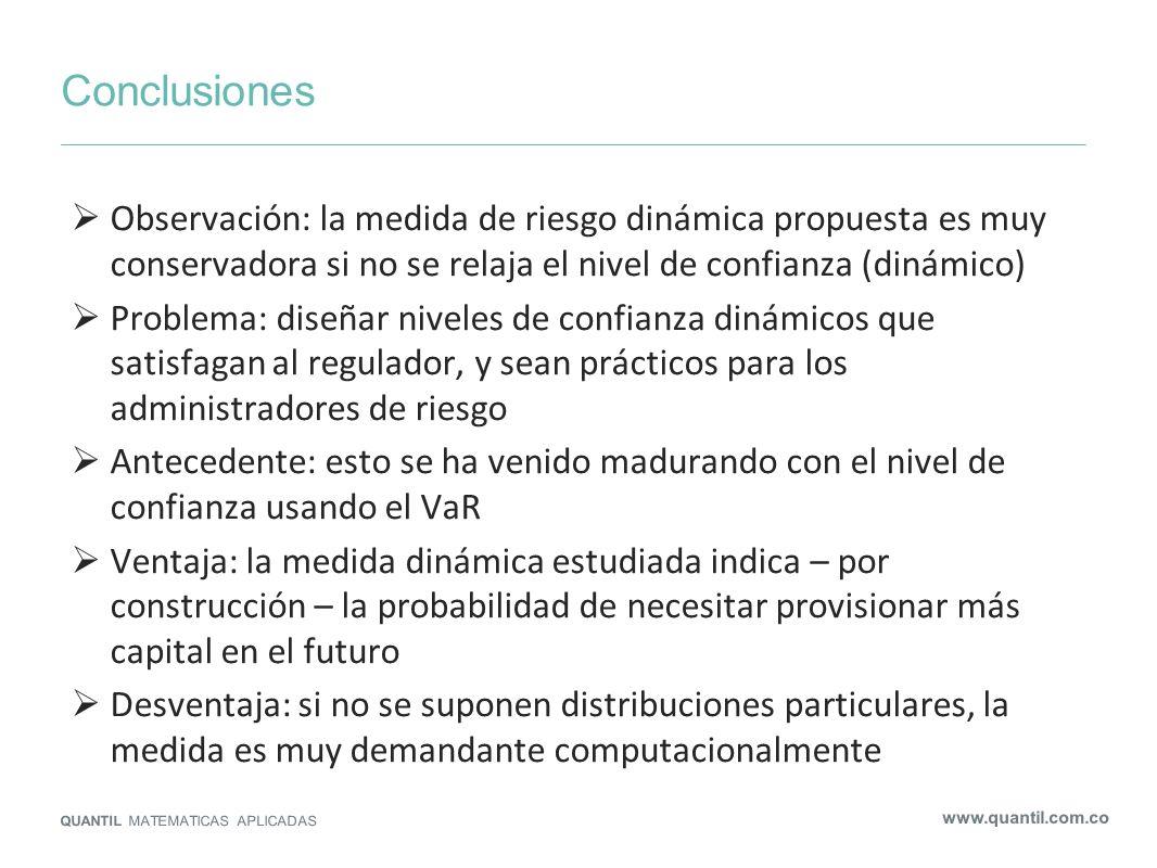 ConclusionesObservación: la medida de riesgo dinámica propuesta es muy conservadora si no se relaja el nivel de confianza (dinámico)