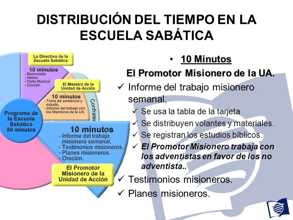 DISTRIBUCIÓN DEL TIEMPO EN LA ESCUELA SABÁTICA