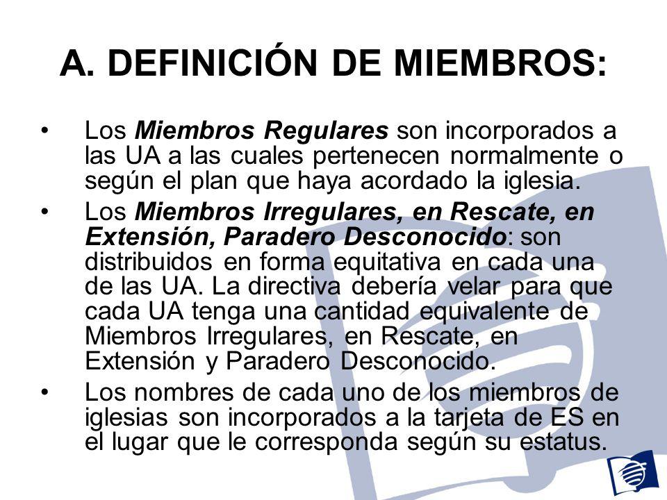 A. DEFINICIÓN DE MIEMBROS: