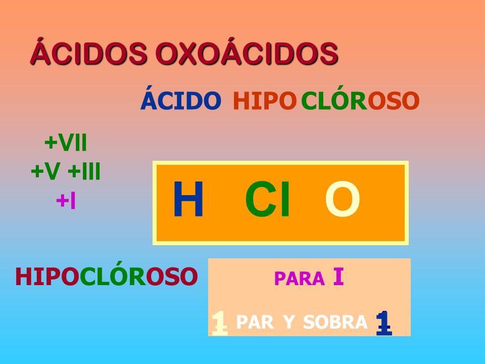 H Cl O 1 1 ÁCIDOS OXOÁCIDOS ÁCIDO HIPO OSO CLÓR +VII +V +III +I
