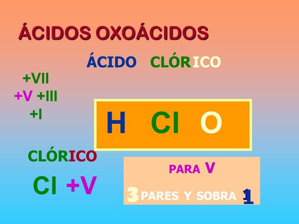 H Cl O 3 1 Cl +V ÁCIDOS OXOÁCIDOS ÁCIDO CLÓR ICO +VII +V +III +I