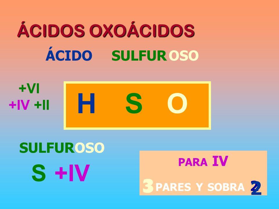 H S O 3 2 S +IV ÁCIDOS OXOÁCIDOS ÁCIDO SULFUR OSO +VI +IV +II