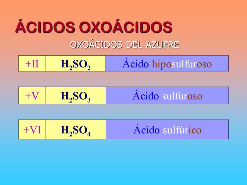 ÁCIDOS OXOÁCIDOS +II H2SO2 Ácido hiposulfuroso +V H2SO3