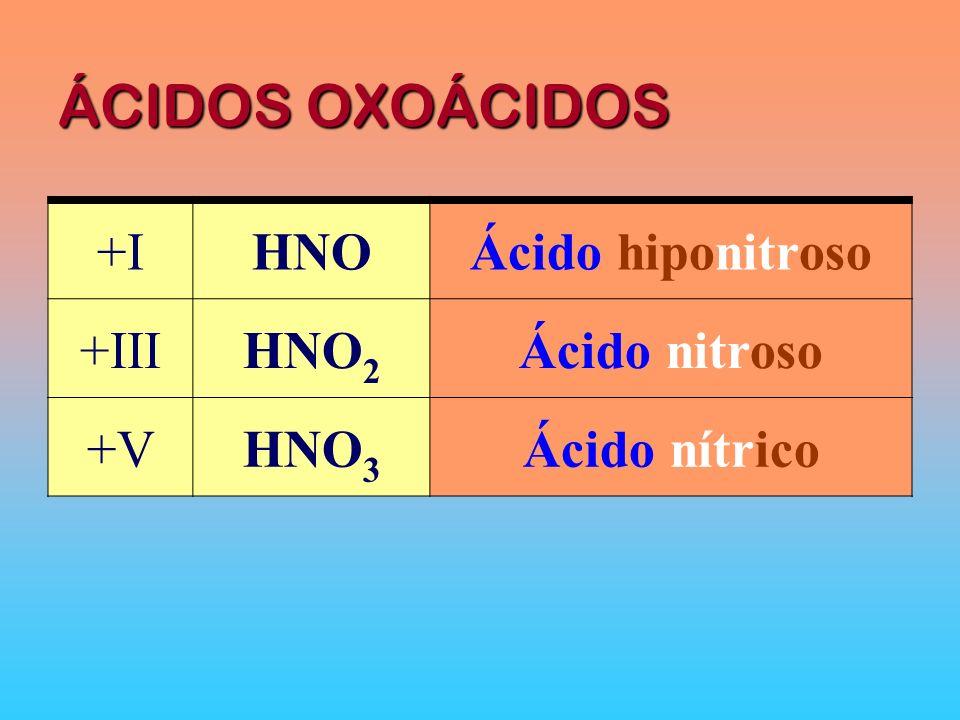 ÁCIDOS OXOÁCIDOS +I HNO Ácido hiponitroso +III HNO2 Ácido nitroso +V