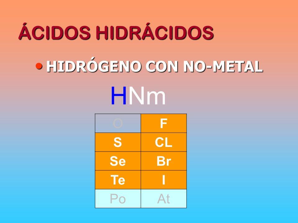 ÁCIDOS HIDRÁCIDOS HIDRÓGENO CON NO-METAL HNm O F S CL Se Br Te I Po At