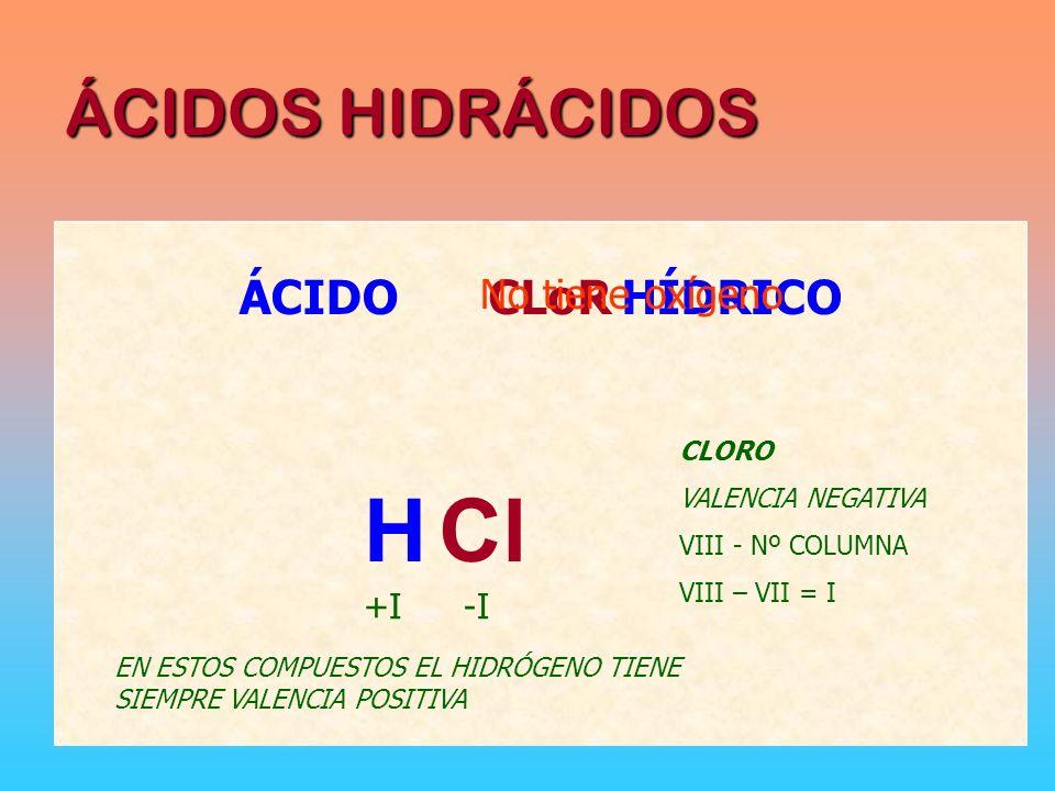 H Cl ÁCIDOS HIDRÁCIDOS ÁCIDO CLoR HÍDRICO No tiene oxígeno +I -I CLORO