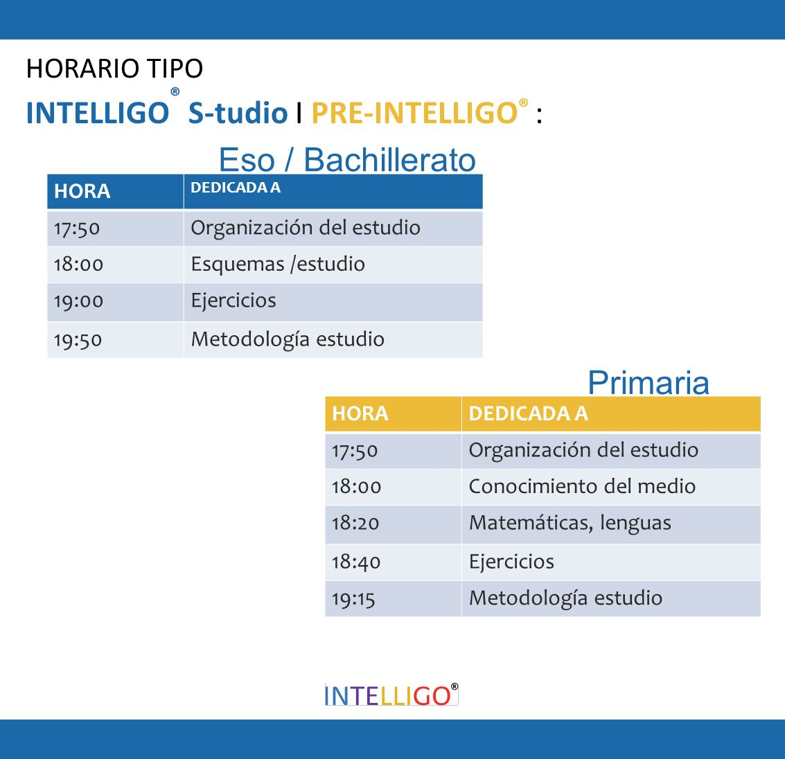 INTELLIGO® S-tudio I PRE-INTELLIGO® : Eso / Bachillerato