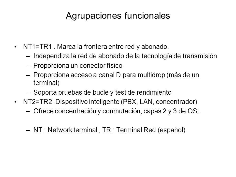 Agrupaciones funcionales