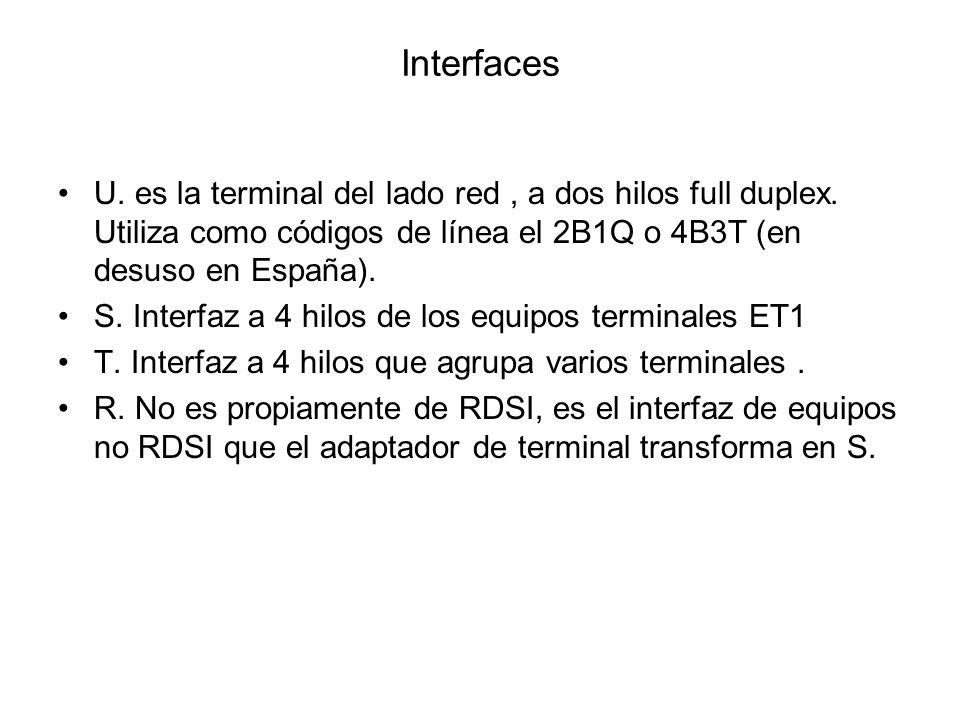 Interfaces U. es la terminal del lado red , a dos hilos full duplex. Utiliza como códigos de línea el 2B1Q o 4B3T (en desuso en España).
