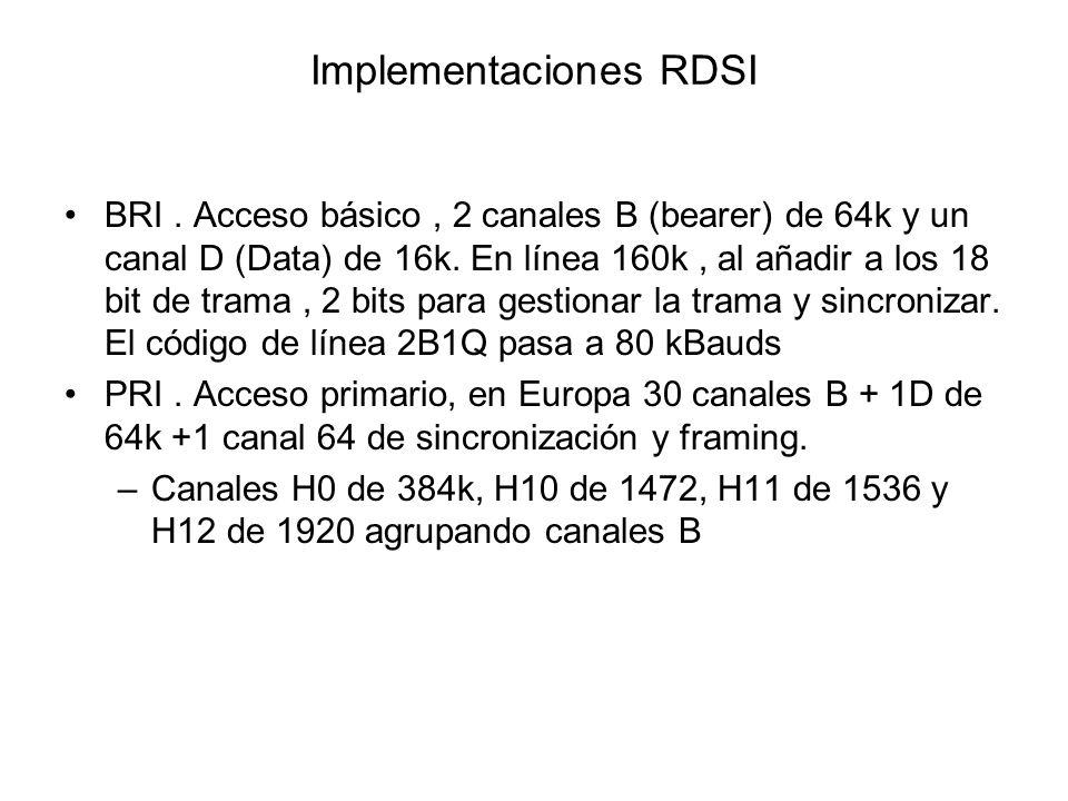 Implementaciones RDSI