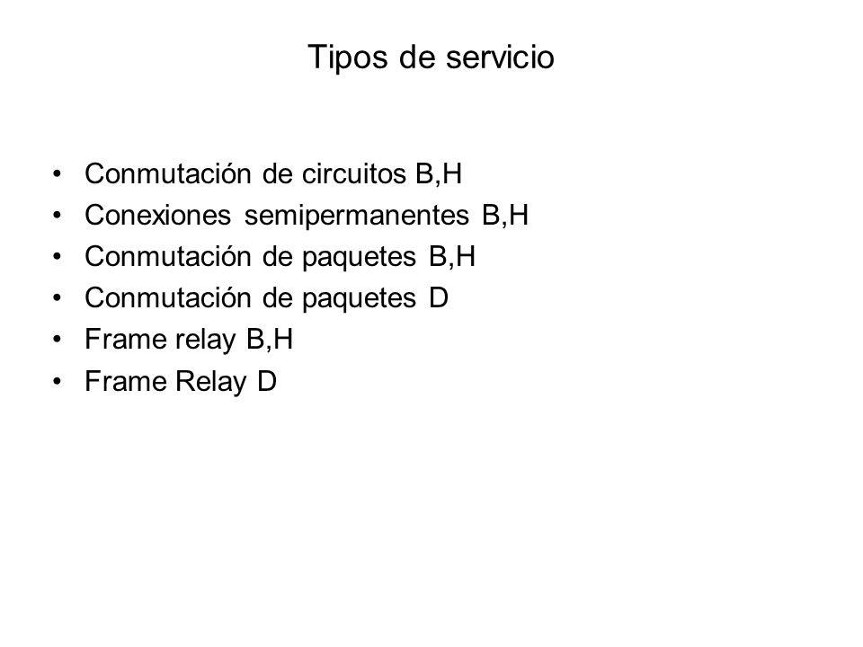 Tipos de servicio Conmutación de circuitos B,H