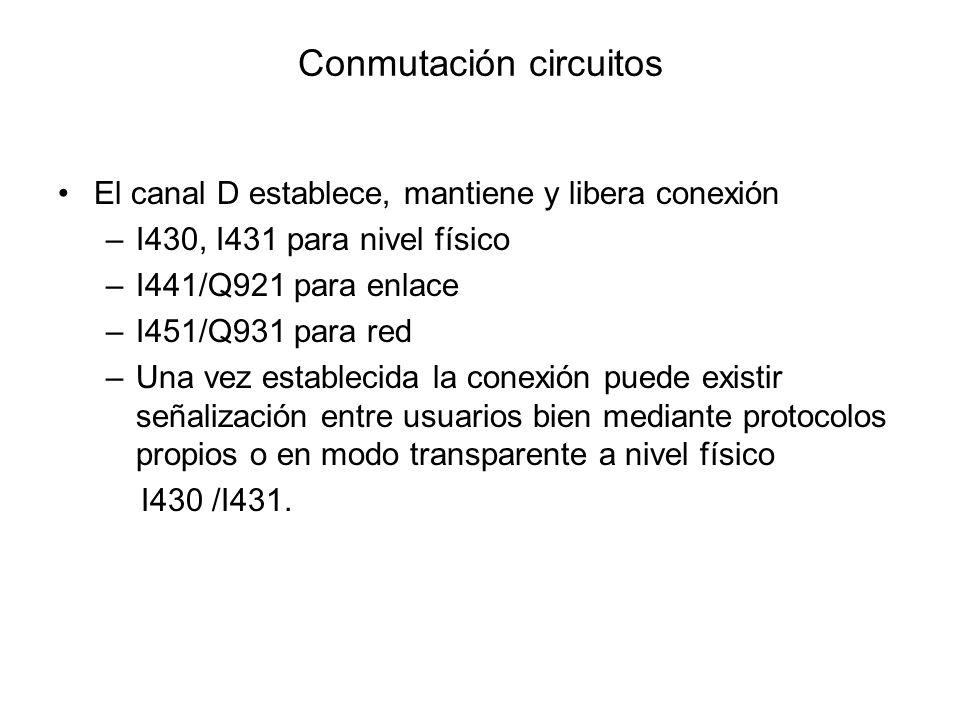 Conmutación circuitos